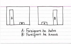 xenophobia_card